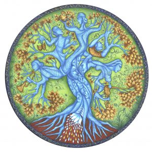 Tree of Resolution